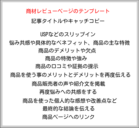 商品レビューページの型